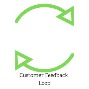Customer Feedback Loop
