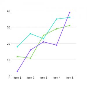 Customer Experience Strategy Data